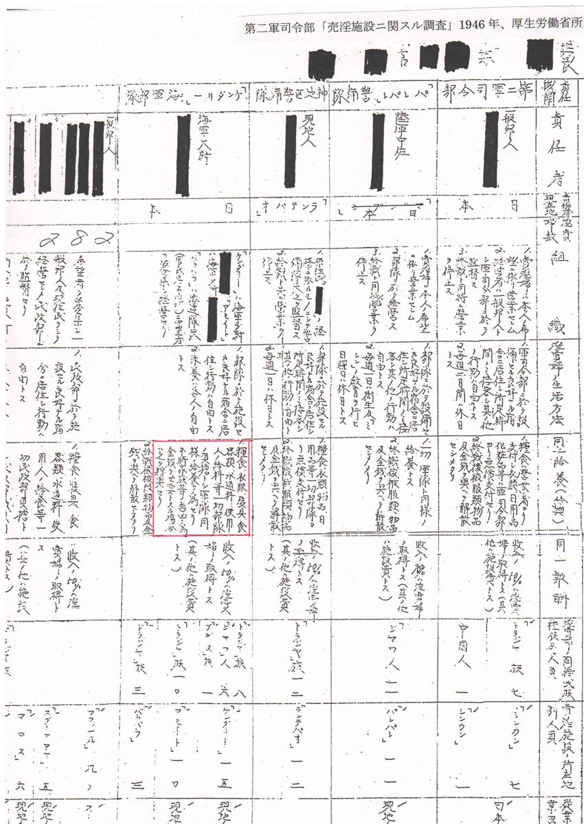 1-4の資料 第二軍司令部