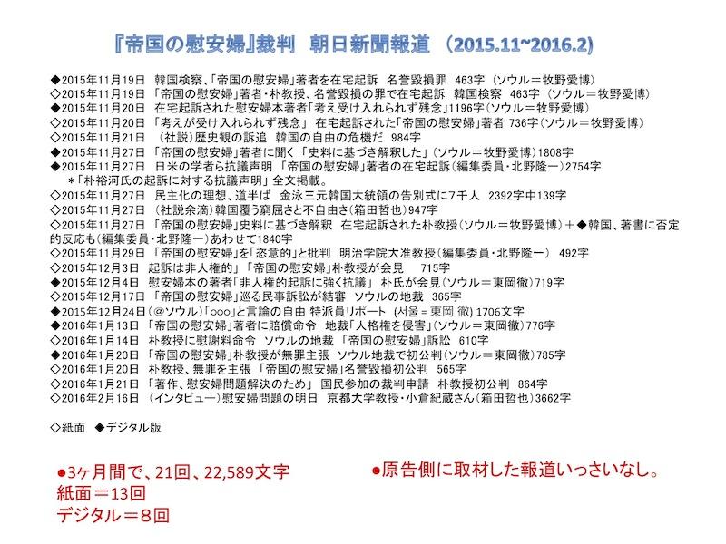 朝日新聞帝国の慰安婦裁判報道2